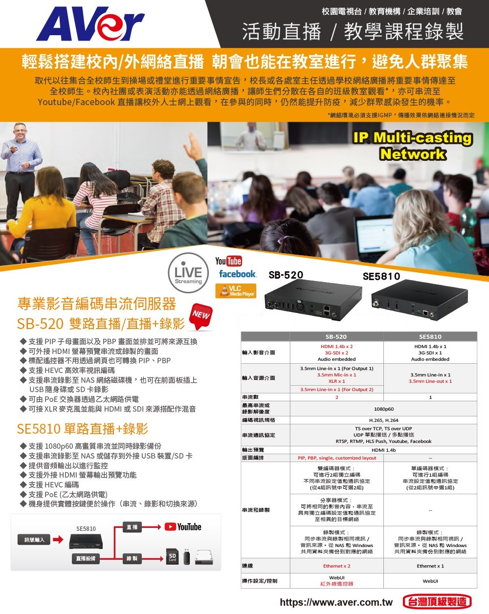 AVer最新「SB-520」專業直播錄,影音編碼及網絡串流伺服器●Dual HDMI/3G-SDI●H.265 1080p60●訊號/PIP版面切換●NAS/SD/USB錄影●輕鬆搭建內聯網廣播及網上直播~即時編碼、串流、儲存一機搞掂!